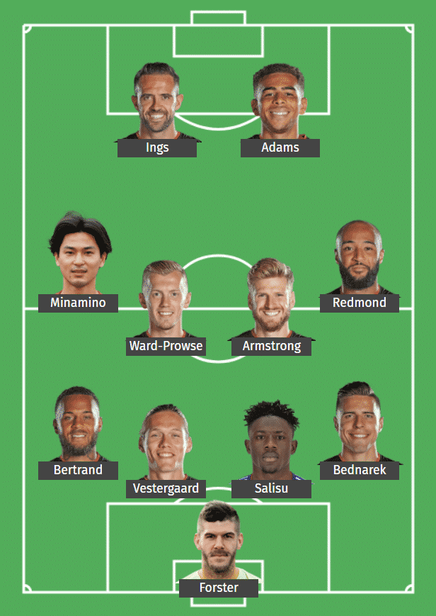 Southampton's predicted XI to face Sheffield United.