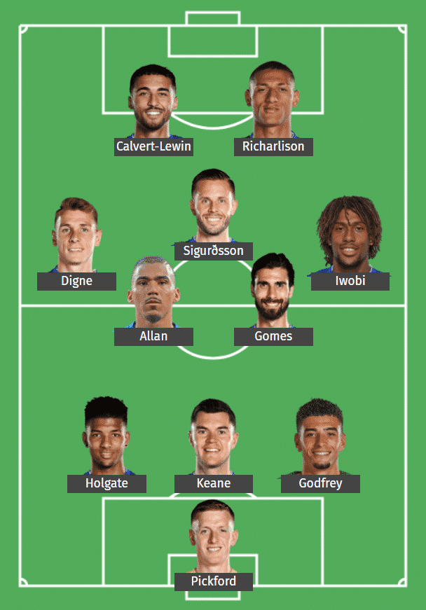 Everton's predicted XI to face Burnley.