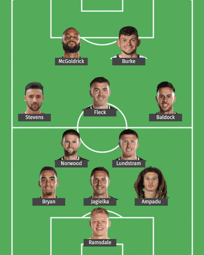 Sheffield United's predicted XI to face Leeds United.