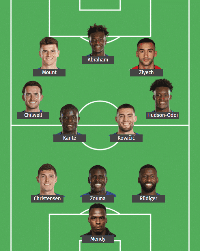 Chelsea's predicted XI to face Crystal Palace.