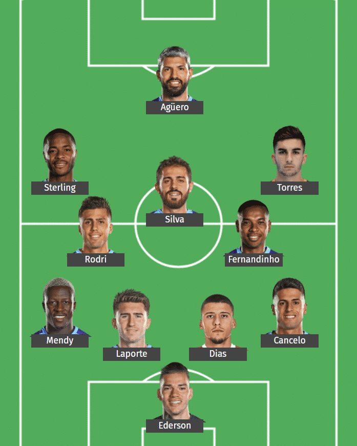 Manchester City's predicted XI to face Crystal Palace.