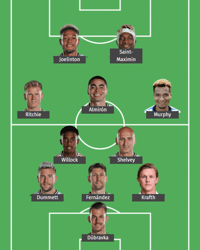 Newcastle United's predicted XI to face Manchester City.