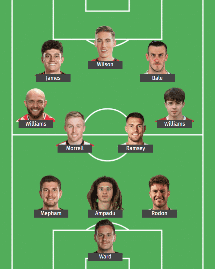 Wales's predicted XI to face France.