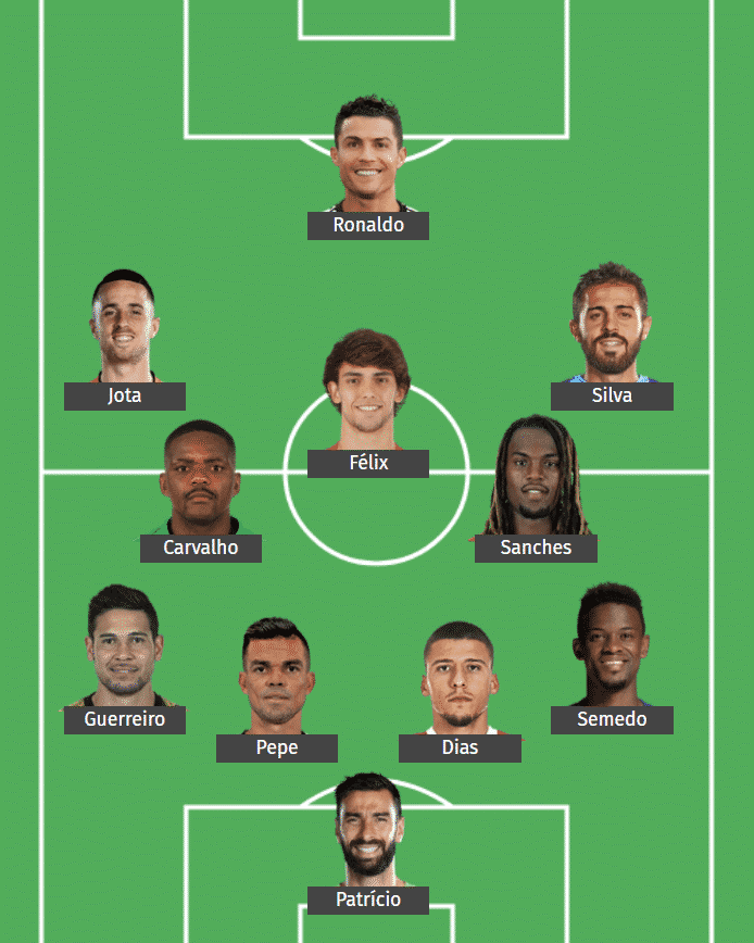 Portugal's predicted XI to face Germany.