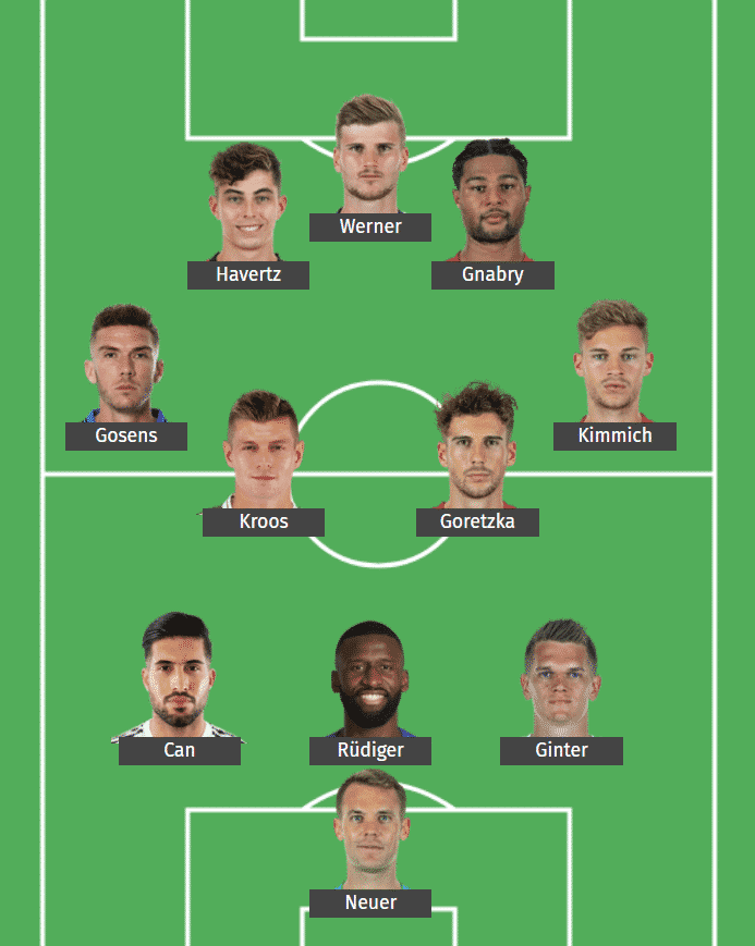 Germany's predicted XI to face Hungary.