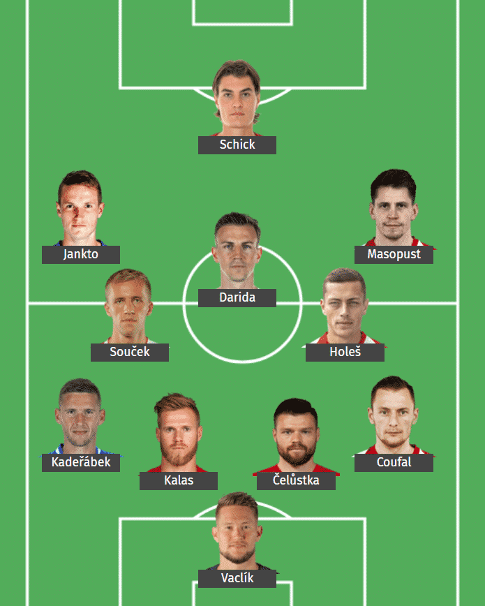 Czech Republic's predicted XI to face Netherlands.