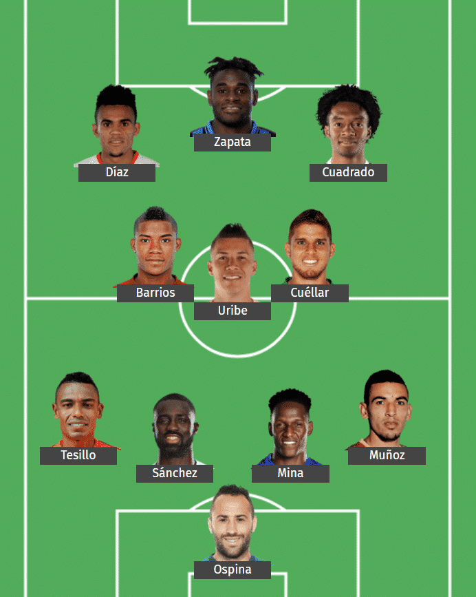 Colombia's predicted XI to face Argentina.