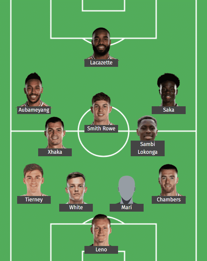 Arsenal's predicted XI to face Brentford FC.