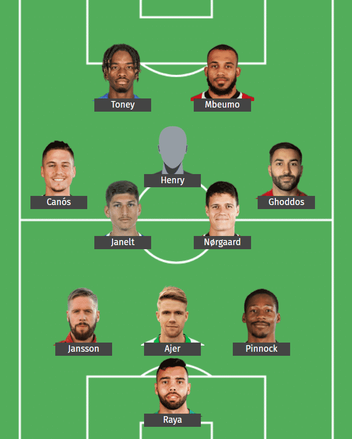Brentford FC's predicted XI to face Arsenal.