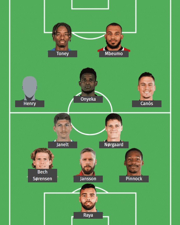 Brentford FC's predicted XI to face Crystal Palace.