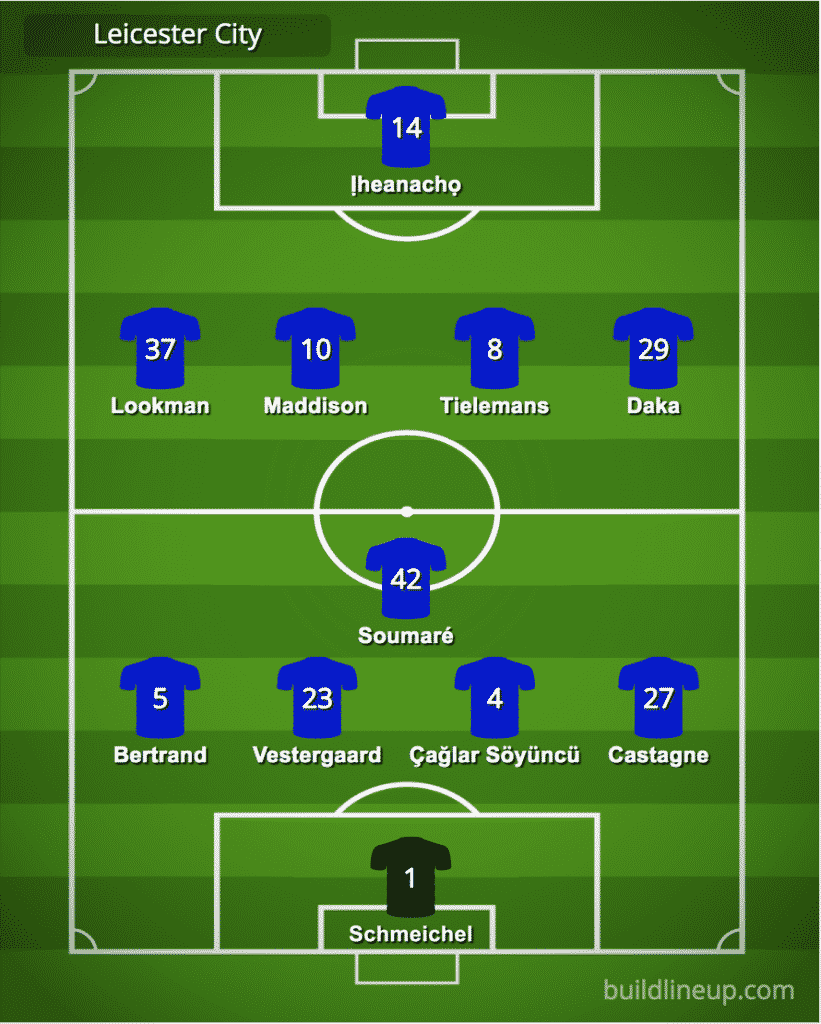 Predicted Leicester City line-up vs Legia Warsaw