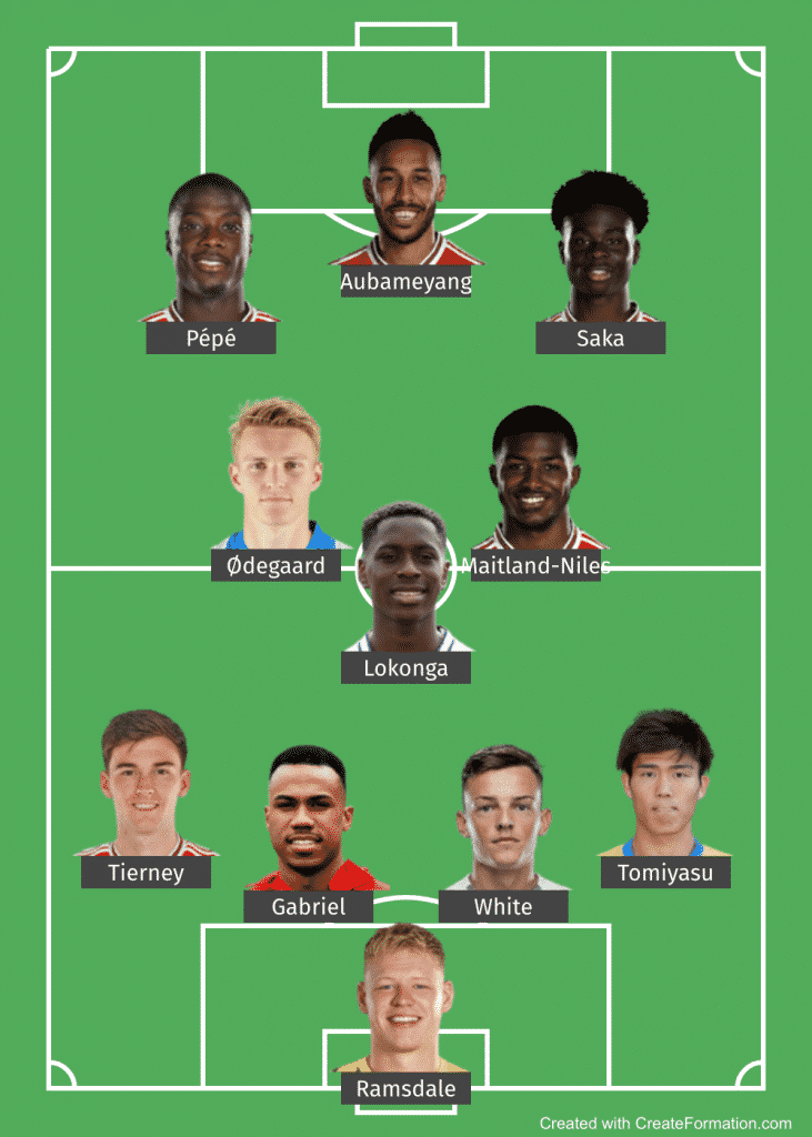 Three ways Arsenal could line up against Burnley