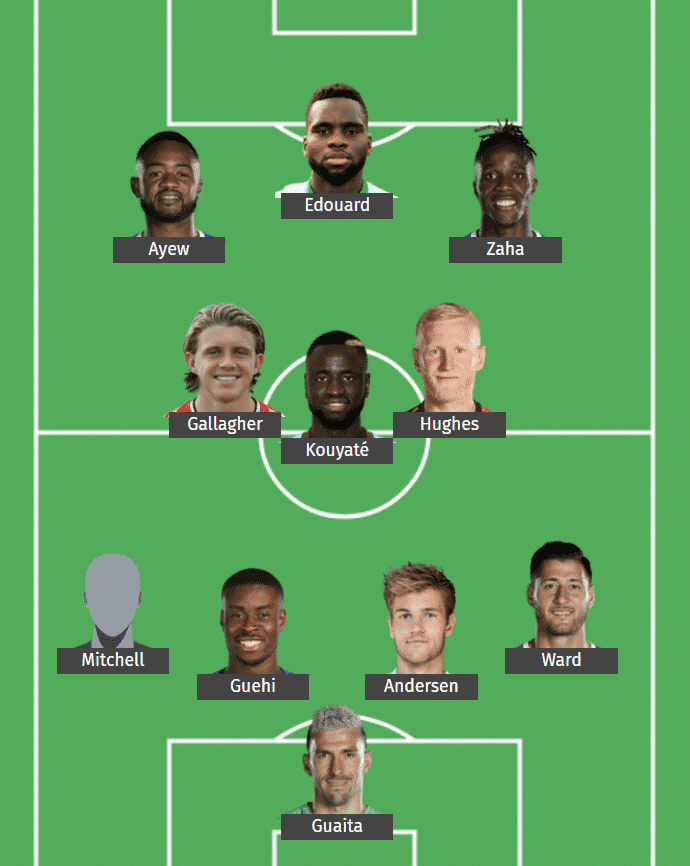 Crystal Palace's predicted XI to face Tottenham Hotspur.