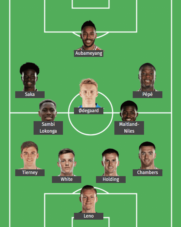 Arsenal's predicted XI to face Norwich City.