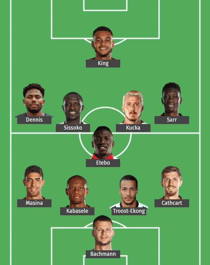 Watford's predicted XI to face Wolves.