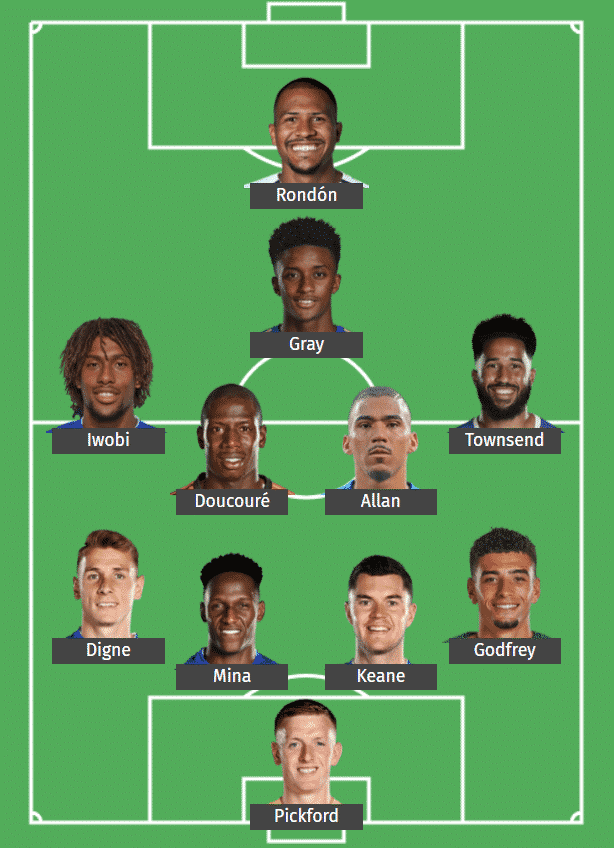 Everton's predicted XI to face Manchester United.