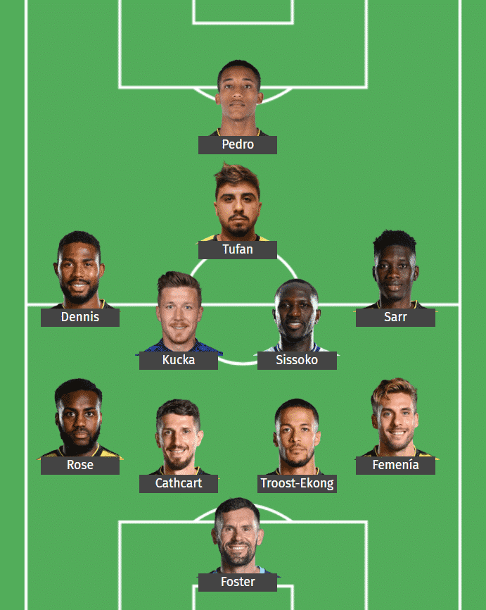 Watford's predicted XI to face Liverpool.